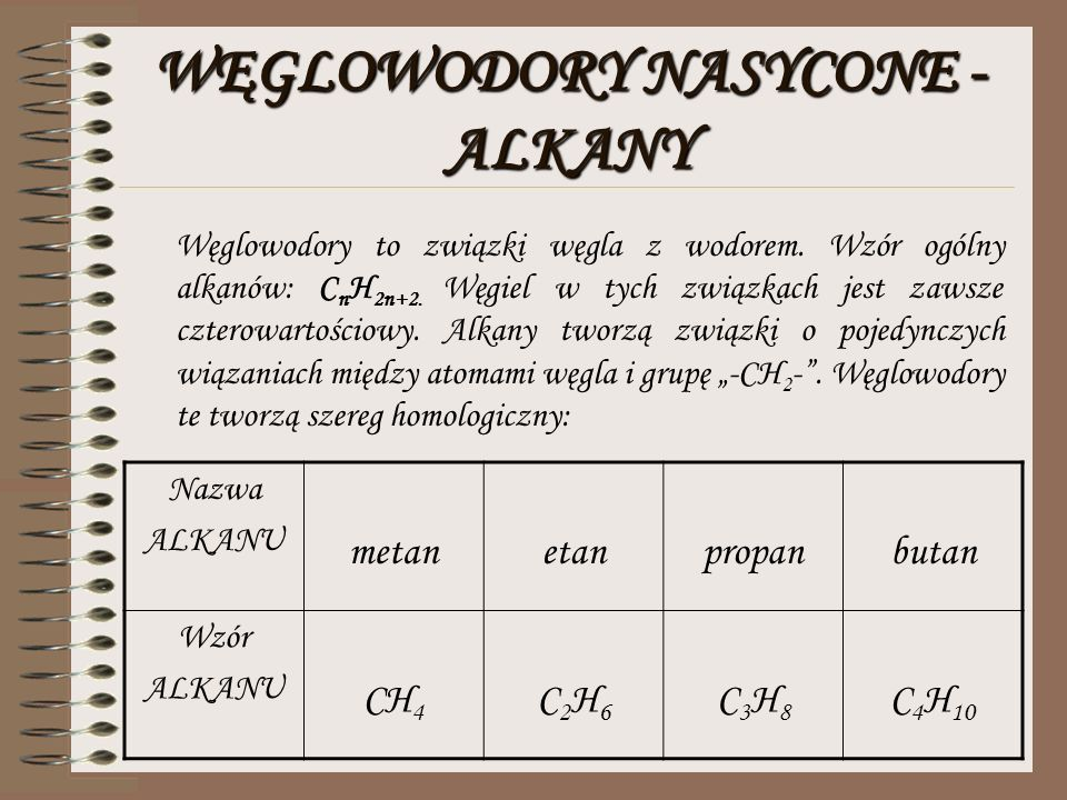 WĘGLOWODORY NASYCONE - ALKANY