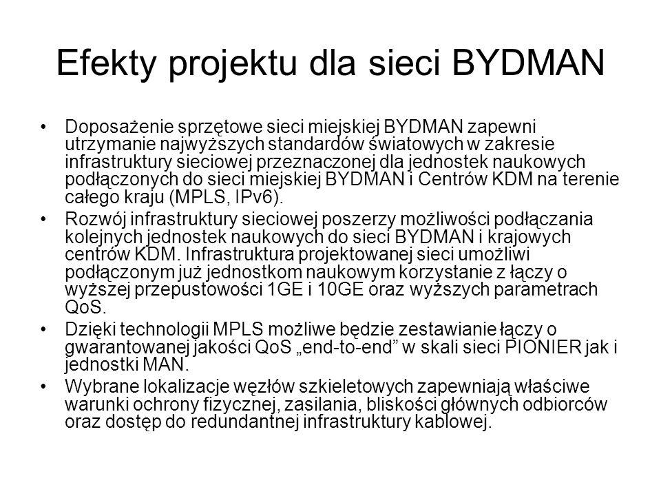 Efekty projektu dla sieci BYDMAN