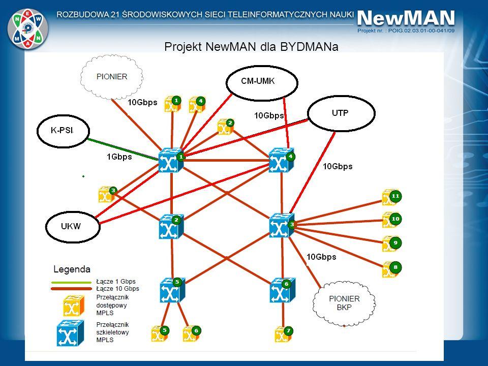 Projekt NewMAN dla BYDMANa
