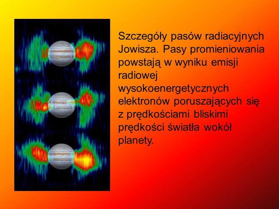 Szczegóły pasów radiacyjnych Jowisza