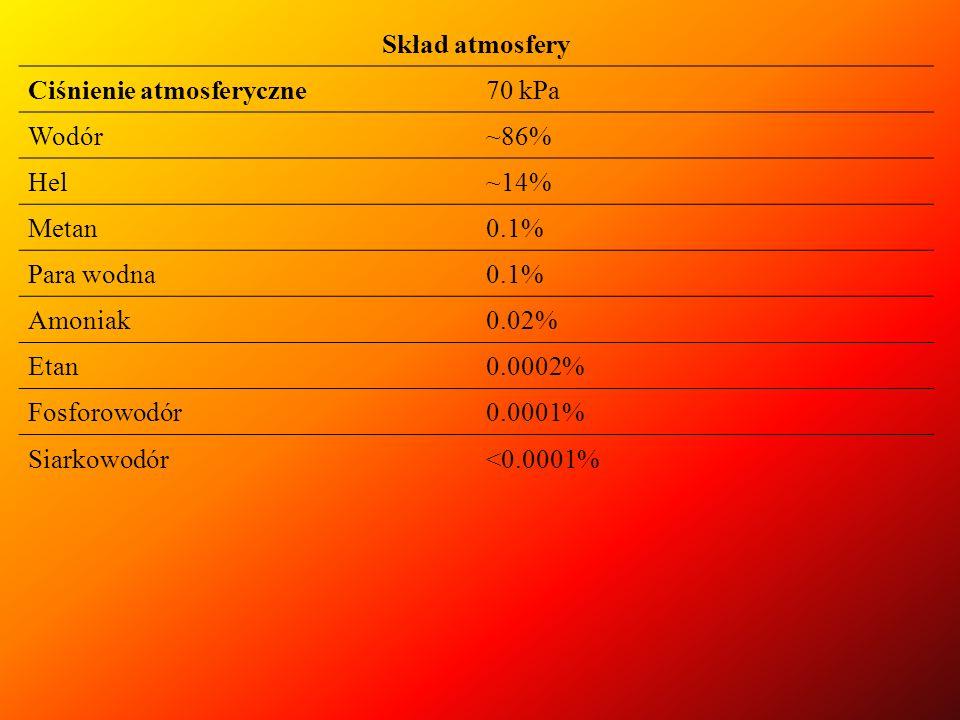 Skład atmosfery Ciśnienie atmosferyczne. 70 kPa. Wodór. ~86% Hel. ~14% Metan. 0.1% Para wodna.