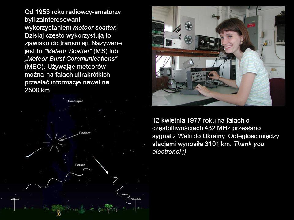 """Od 1953 roku radiowcy-amatorzy byli zainteresowani wykorzystaniem meteor scatter. Dzisiaj często wykorzystują to zjawisko do transmisji. Nazywane jest to Meteor Scatter (MS) lub """"Meteor Burst Communications (MBC). Używając meteorów można na falach ultrakrótkich przesłać informacje nawet na 2500 km."""