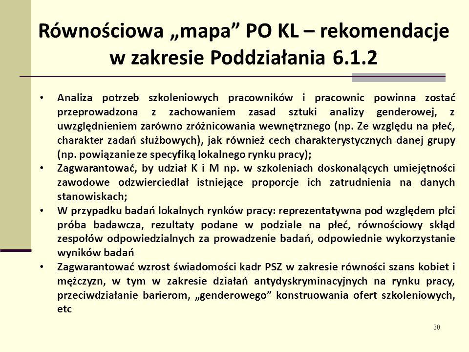"""Równościowa """"mapa PO KL – rekomendacje w zakresie Poddziałania 6.1.2"""