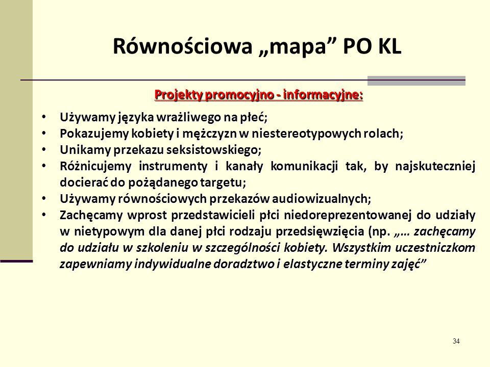 """Równościowa """"mapa PO KL Projekty promocyjno - informacyjne:"""