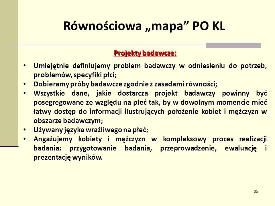 """Równościowa """"mapa PO KL"""