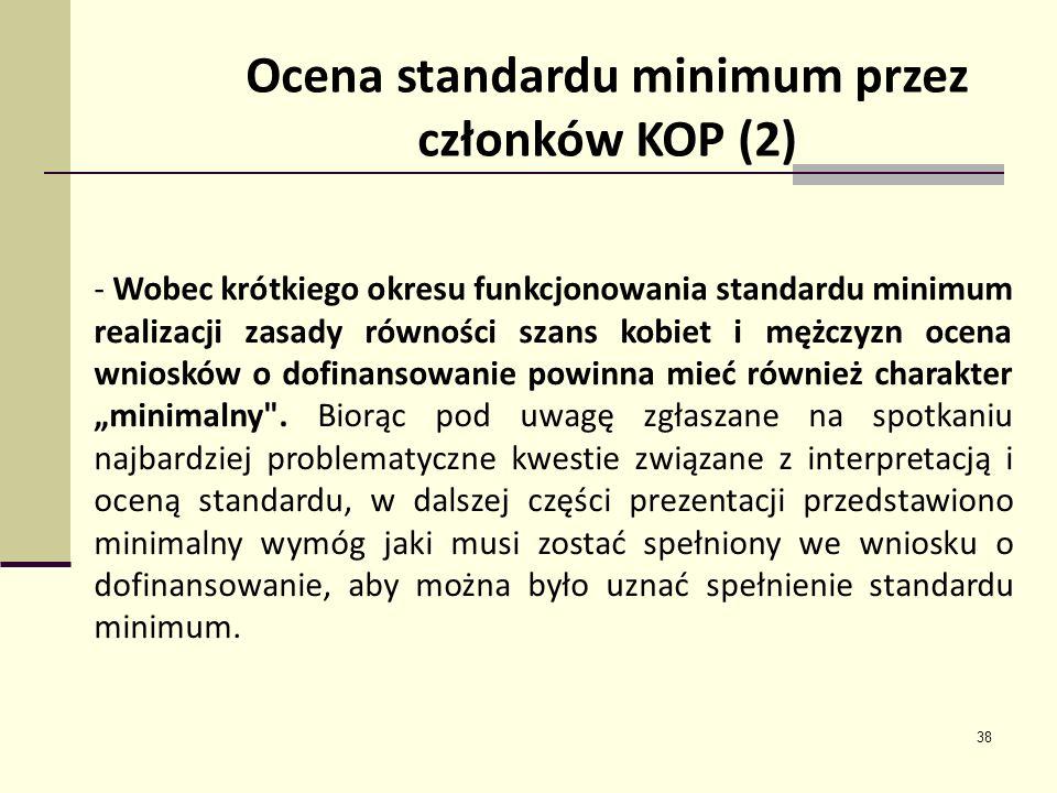 Ocena standardu minimum przez członków KOP (2)