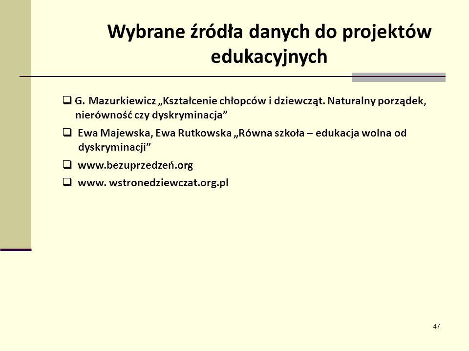 Wybrane źródła danych do projektów edukacyjnych