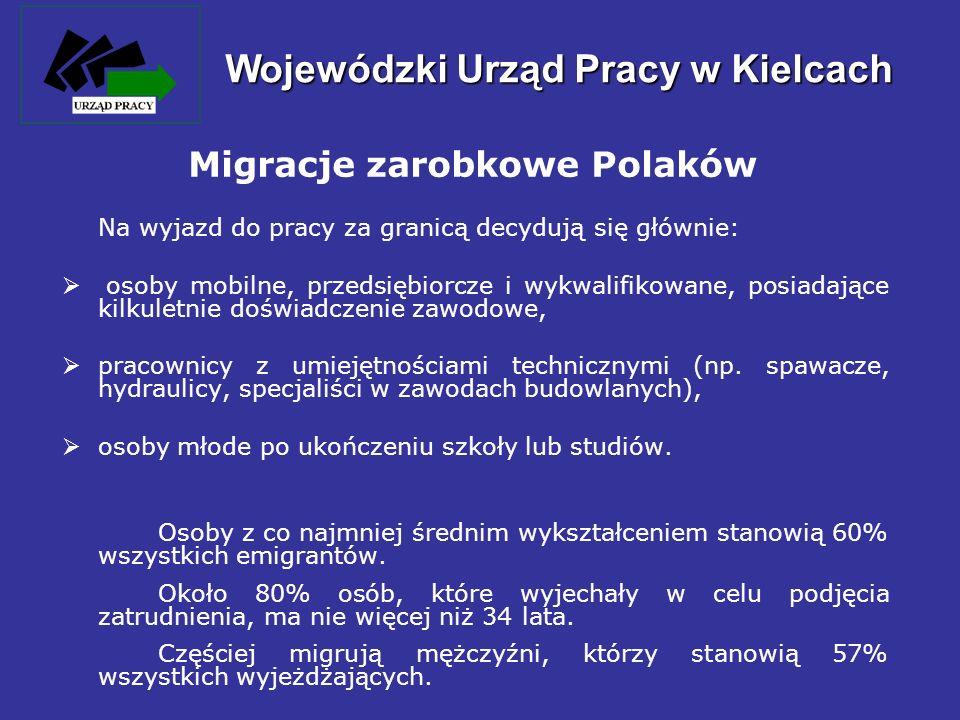 Migracje zarobkowe Polaków