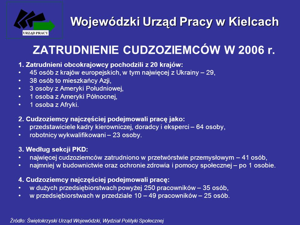 ZATRUDNIENIE CUDZOZIEMCÓW W 2006 r.