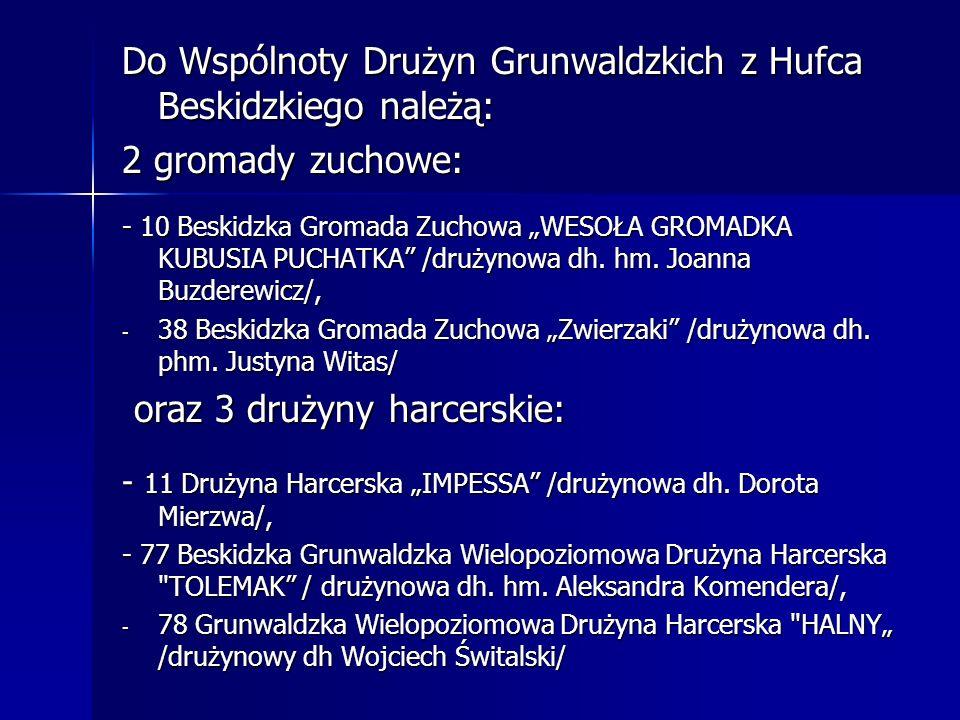 Do Wspólnoty Drużyn Grunwaldzkich z Hufca Beskidzkiego należą: