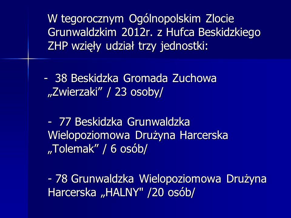 W tegorocznym Ogólnopolskim Zlocie Grunwaldzkim 2012r