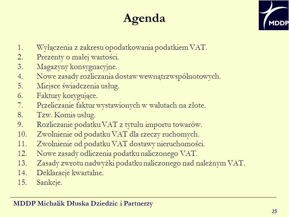 Agenda Wyłączenia z zakresu opodatkowania podatkiem VAT.