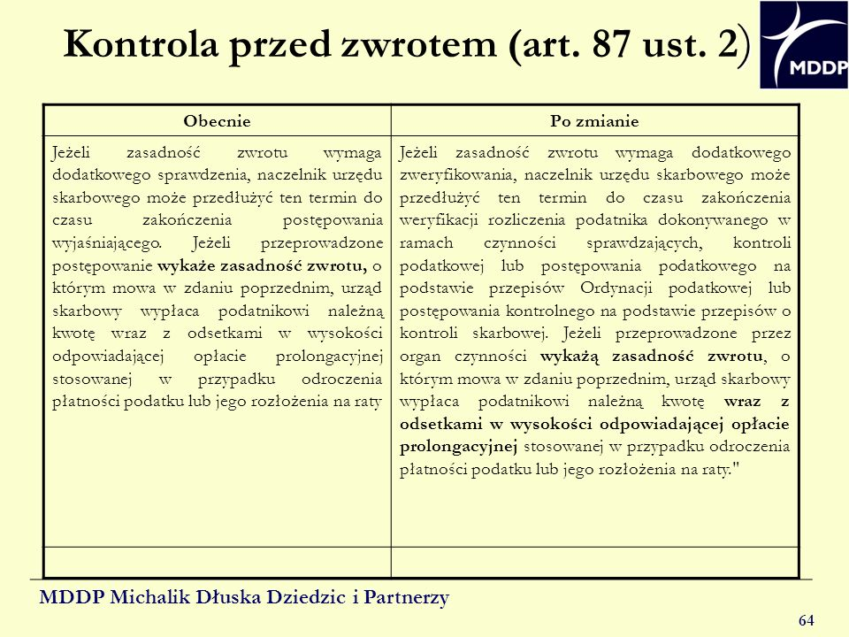 Kontrola przed zwrotem (art. 87 ust. 2)