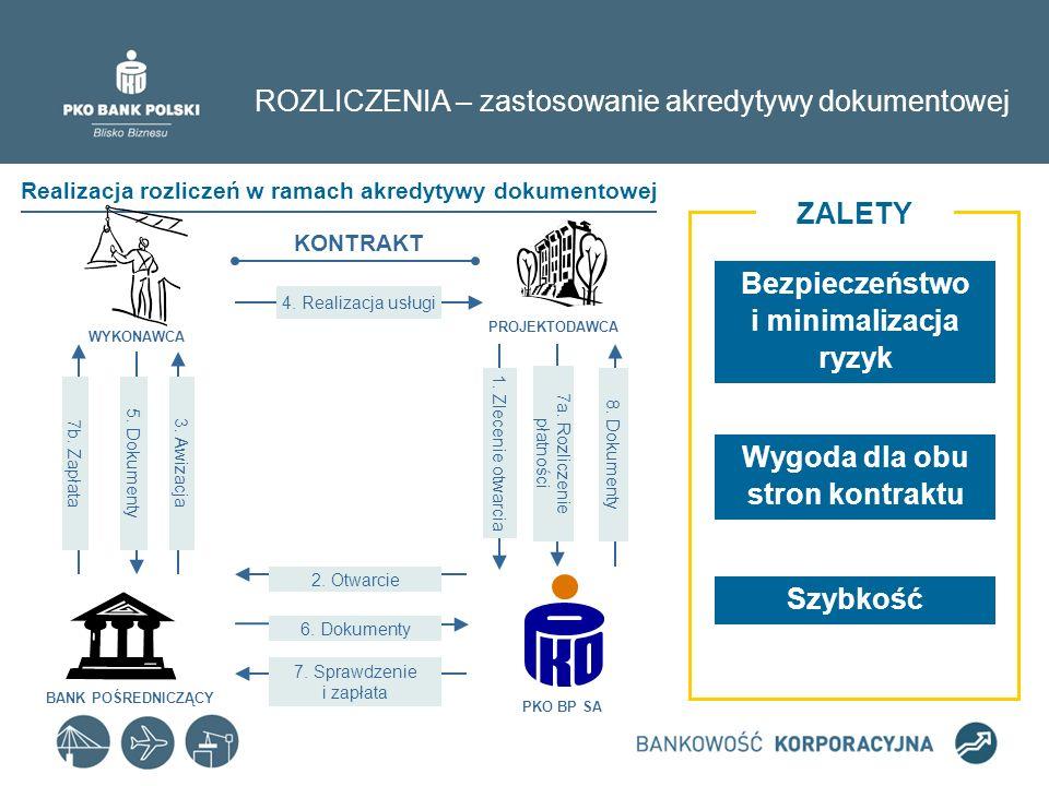 ROZLICZENIA – zastosowanie akredytywy dokumentowej