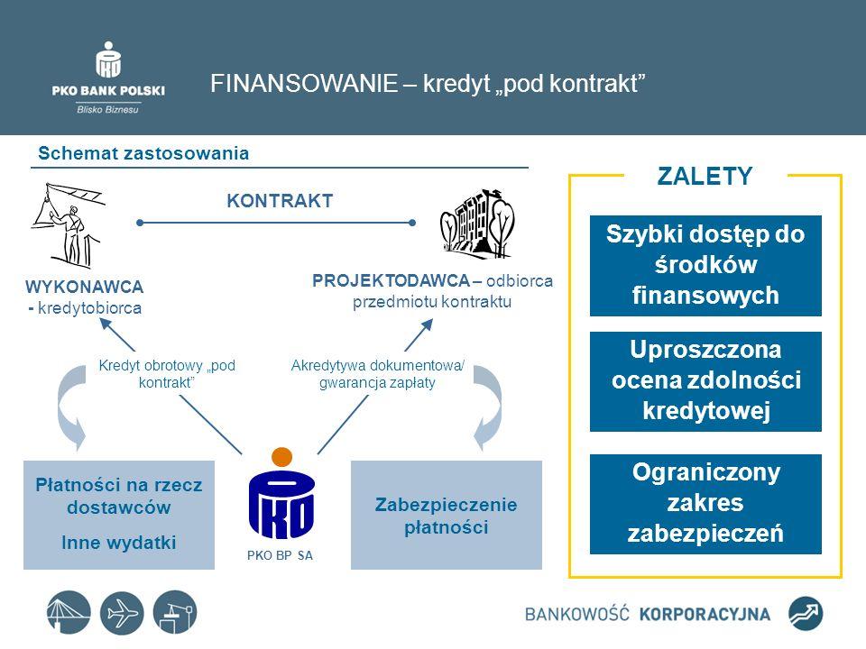 "FINANSOWANIE – kredyt ""pod kontrakt"