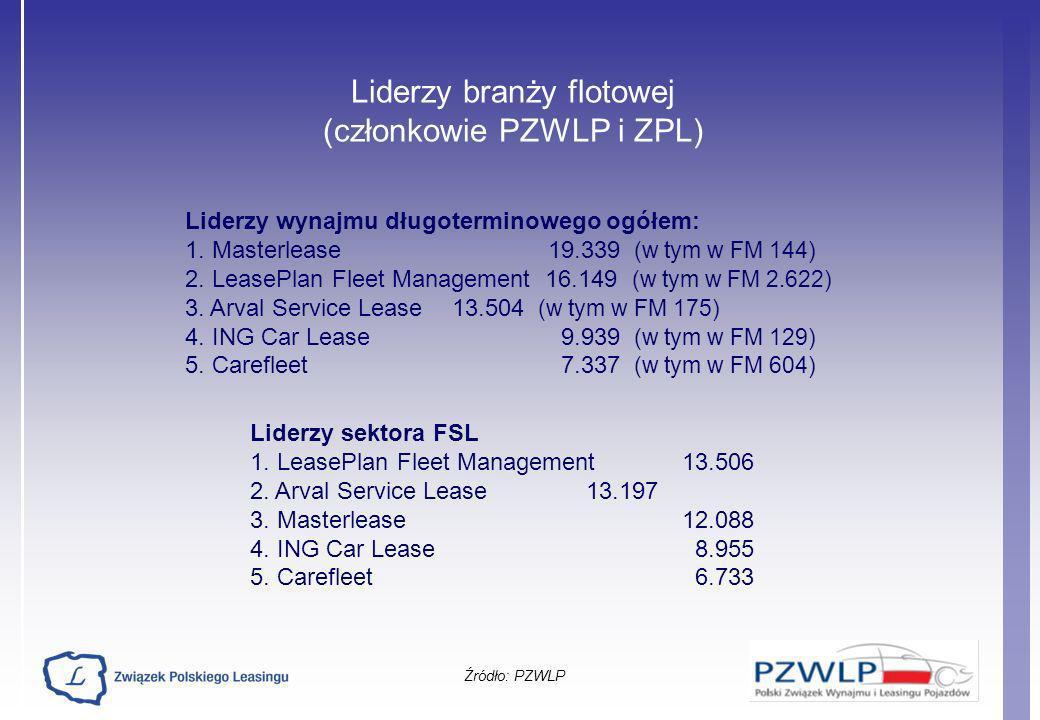 Liderzy branży flotowej (członkowie PZWLP i ZPL)