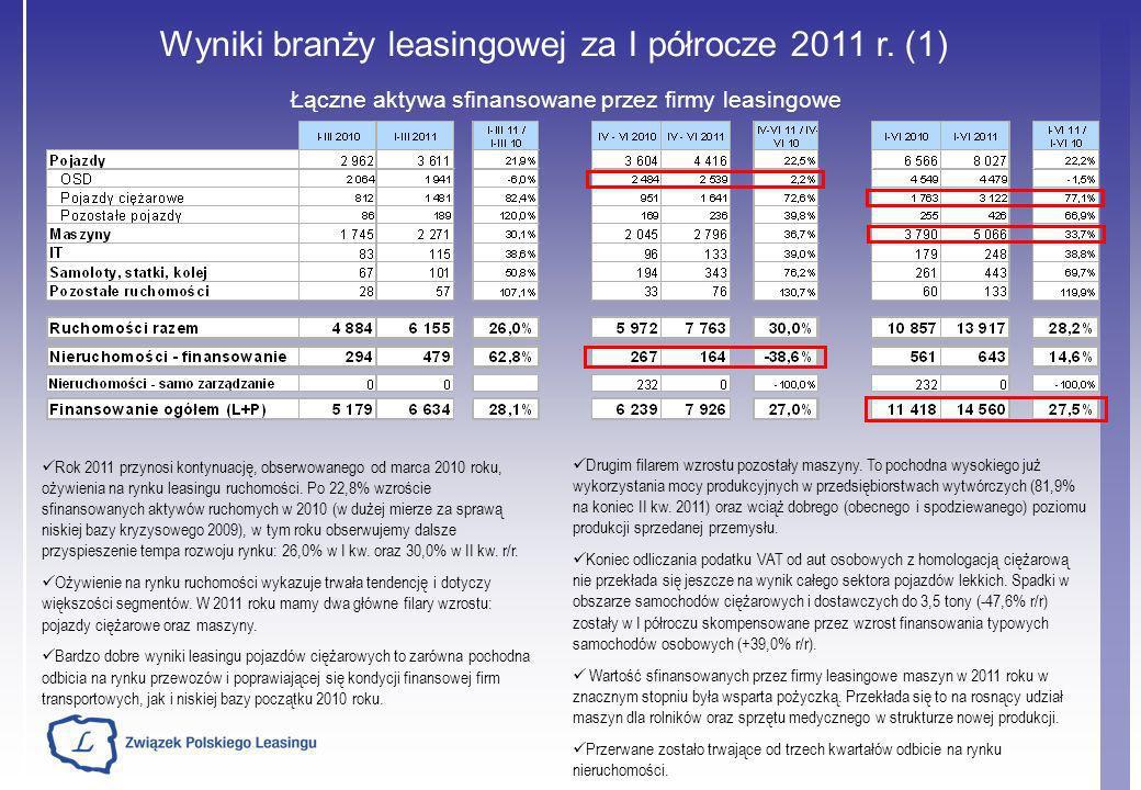 Wyniki branży leasingowej za I półrocze 2011 r. (1)