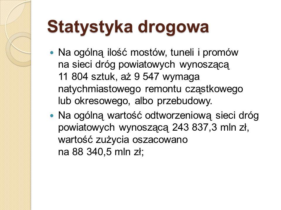 Statystyka drogowa
