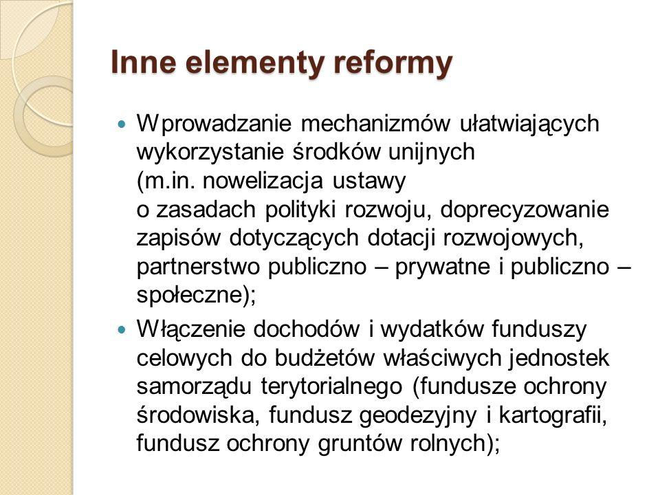 Inne elementy reformy