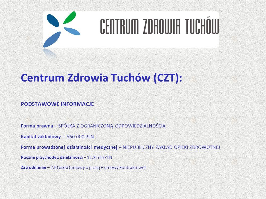 Centrum Zdrowia Tuchów (CZT):