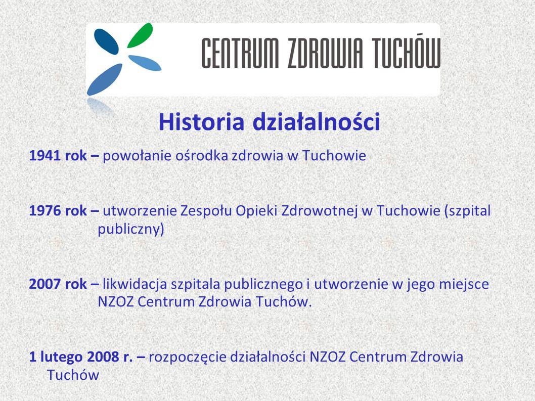Historia działalności
