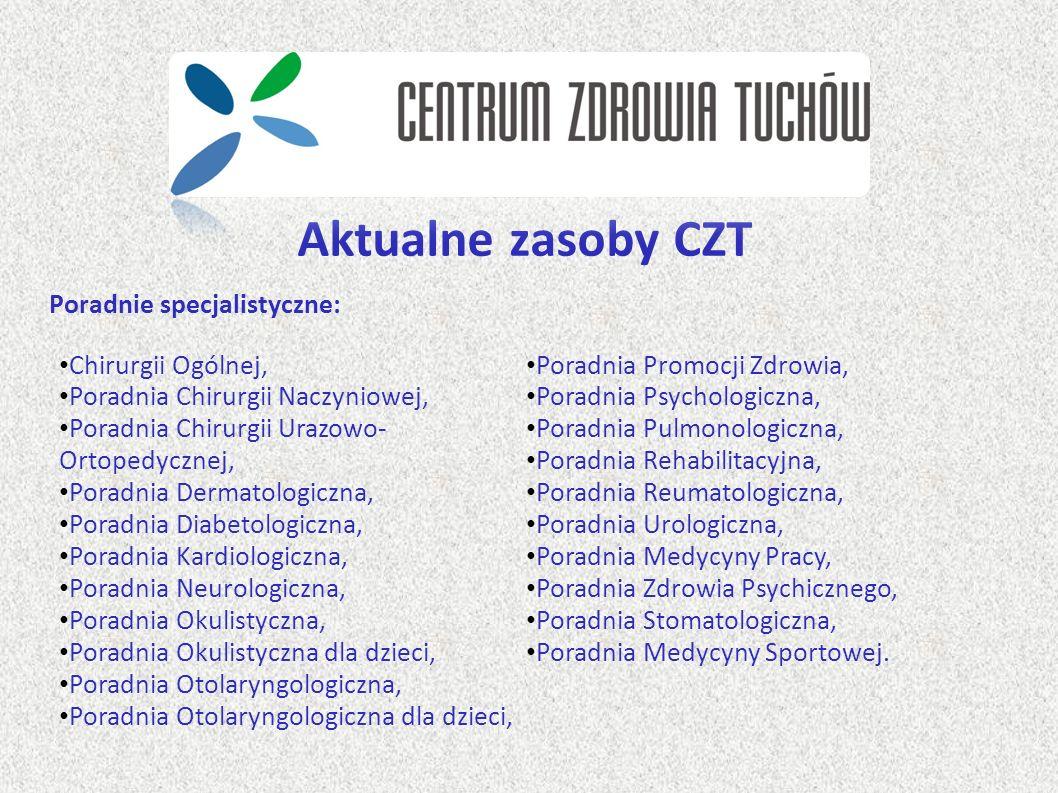 Aktualne zasoby CZT Poradnie specjalistyczne: Chirurgii Ogólnej,