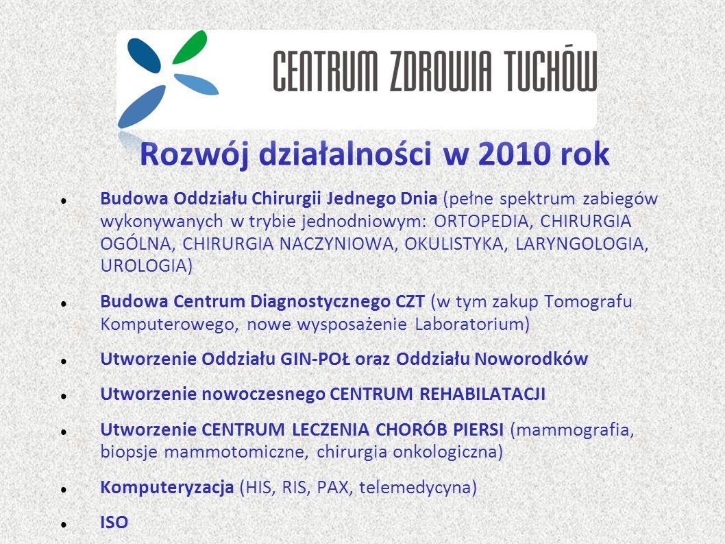Rozwój działalności w 2010 rok