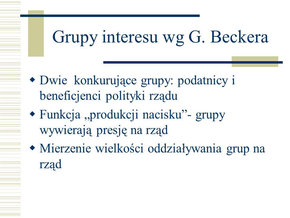 Grupy interesu wg G. Beckera
