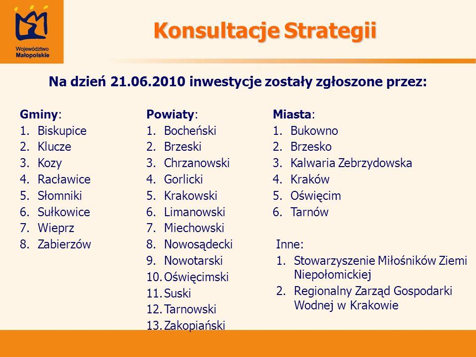 Konsultacje Strategii