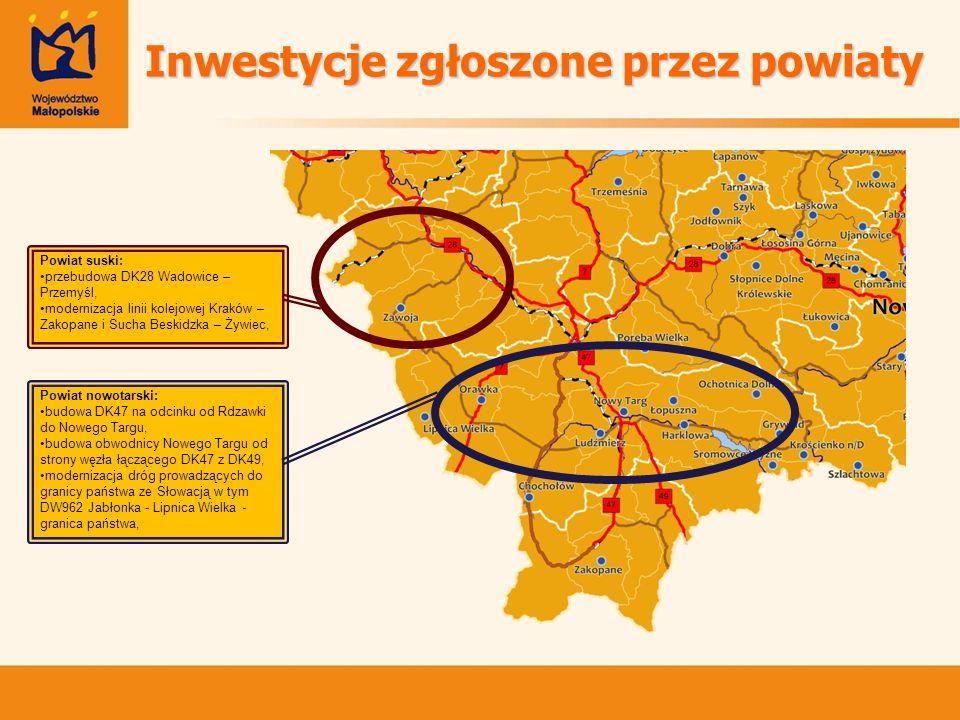 Inwestycje zgłoszone przez powiaty