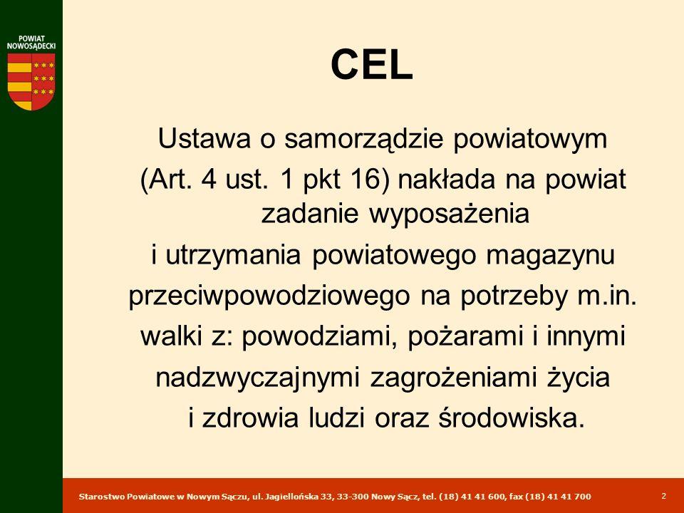 CEL Ustawa o samorządzie powiatowym