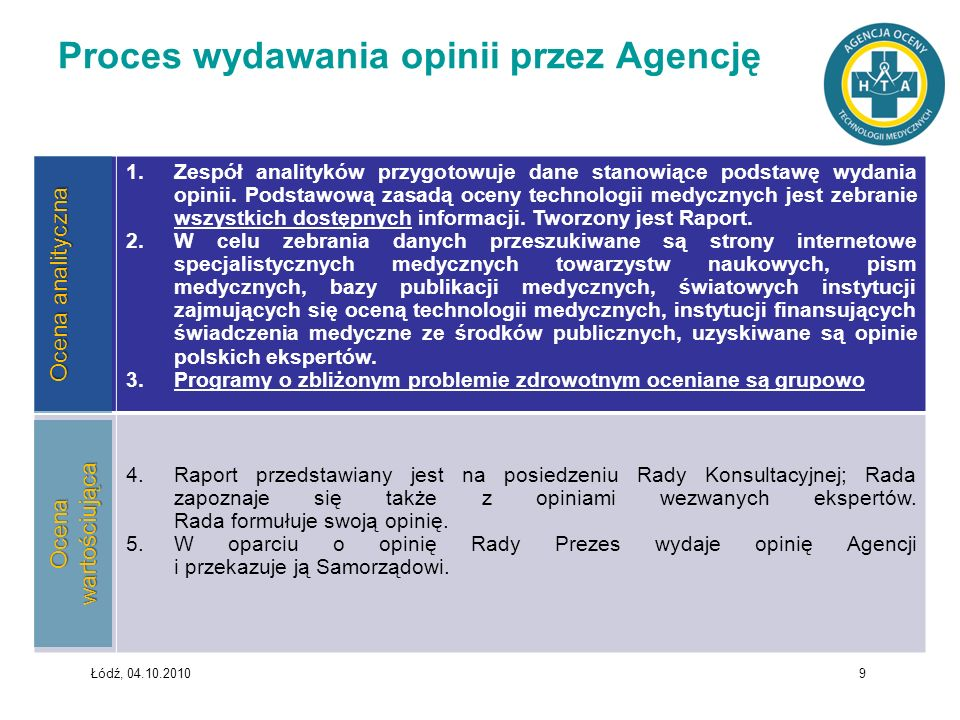 Proces wydawania opinii przez Agencję