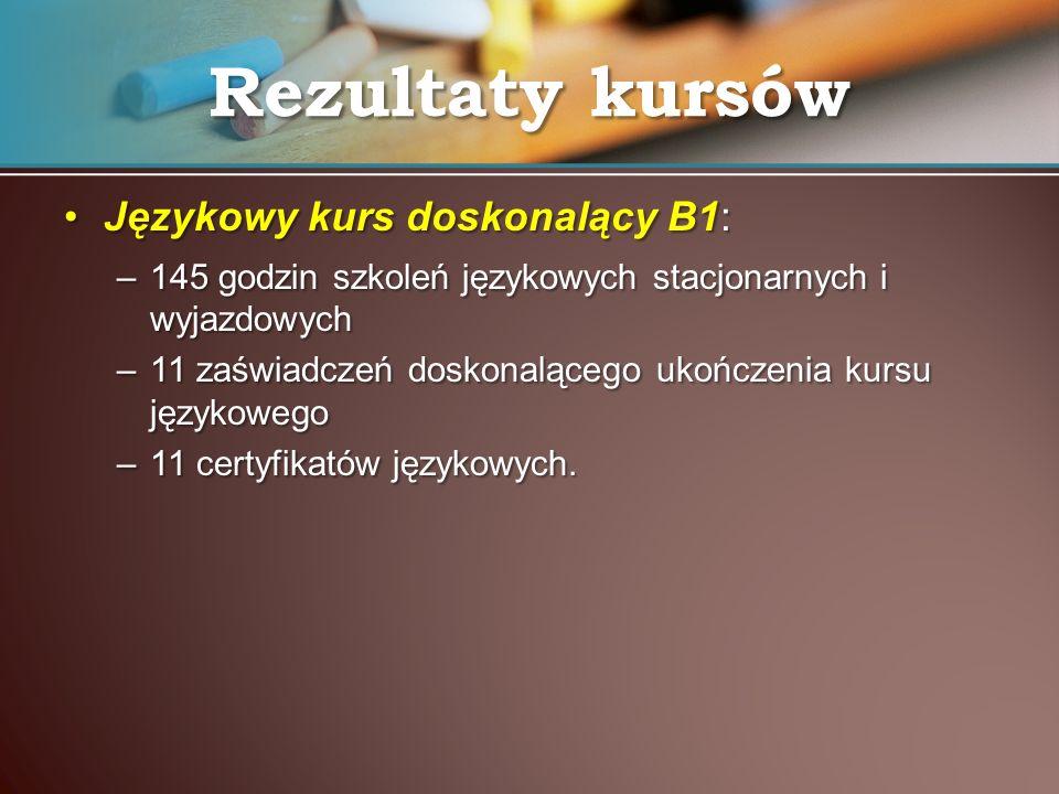 Rezultaty kursów Językowy kurs doskonalący B1: