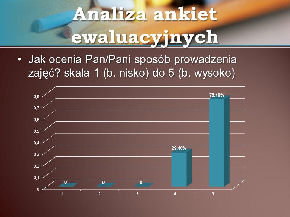 Analiza ankiet ewaluacyjnych