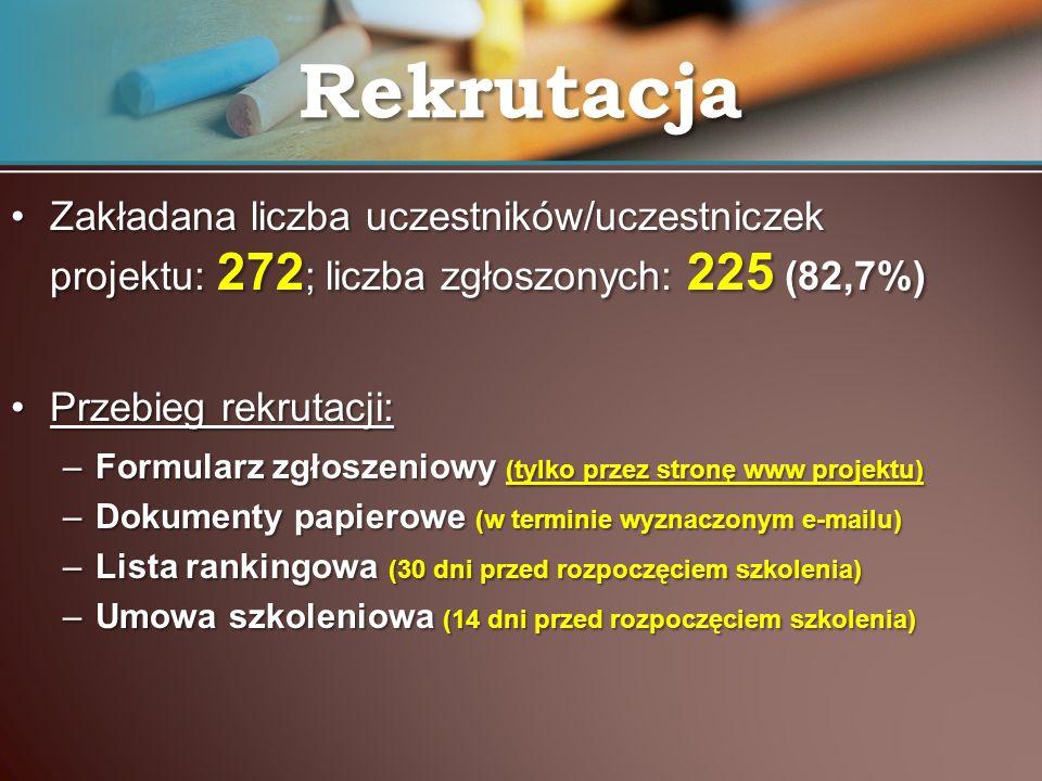 Rekrutacja Zakładana liczba uczestników/uczestniczek projektu: 272; liczba zgłoszonych: 225 (82,7%)