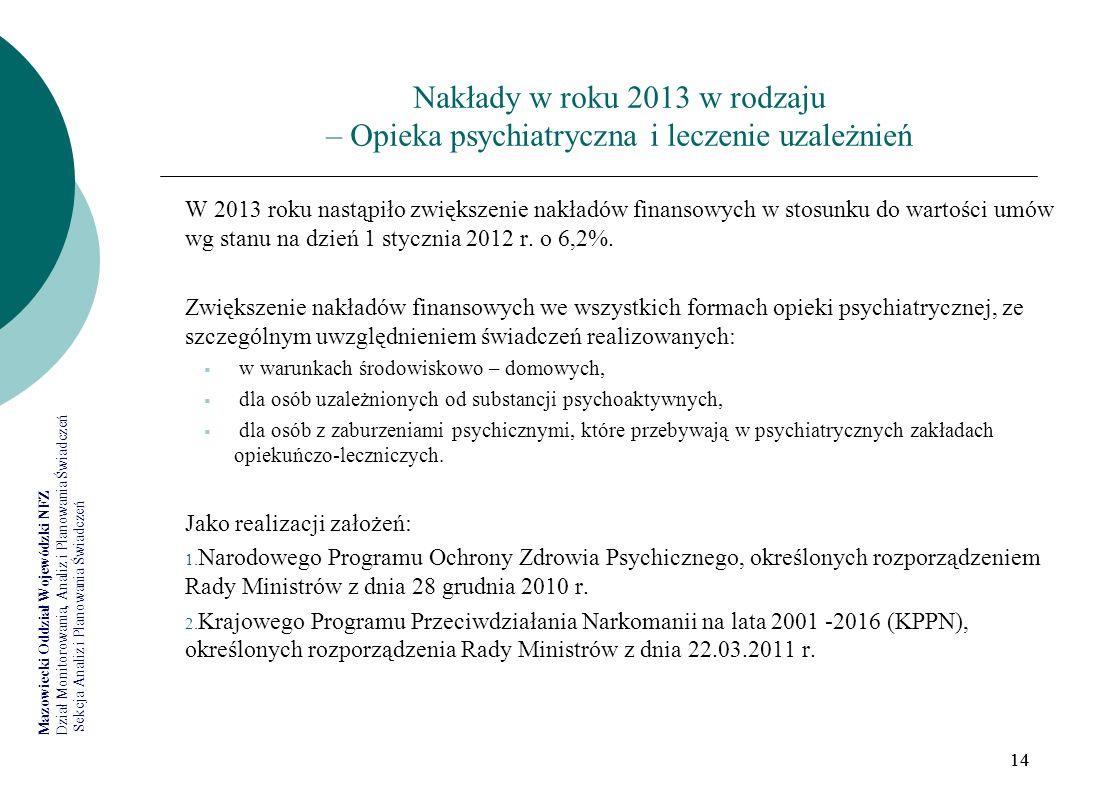 Nakłady w roku 2013 w rodzaju – Opieka psychiatryczna i leczenie uzależnień