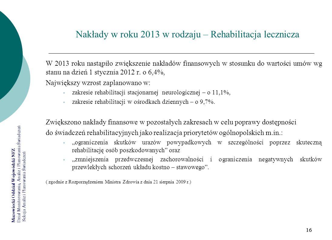 Nakłady w roku 2013 w rodzaju – Rehabilitacja lecznicza