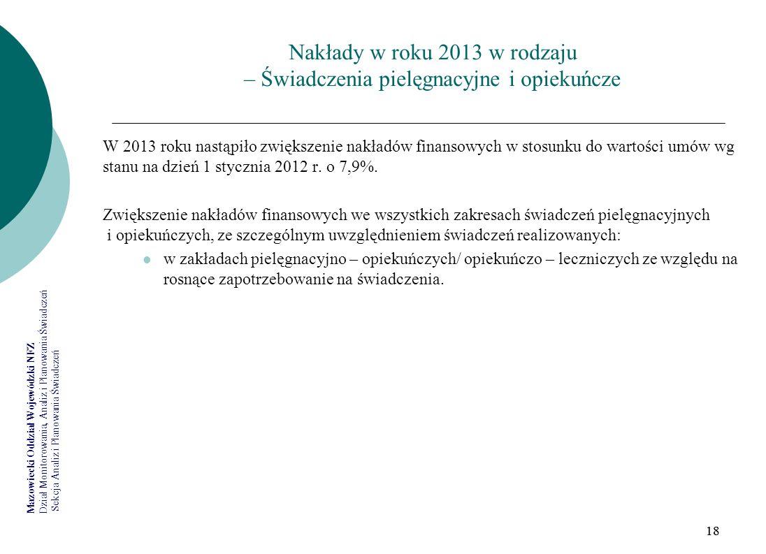 Nakłady w roku 2013 w rodzaju – Świadczenia pielęgnacyjne i opiekuńcze