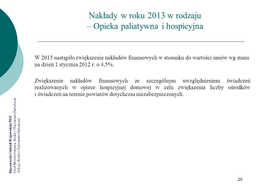 Nakłady w roku 2013 w rodzaju – Opieka paliatywna i hospicyjna