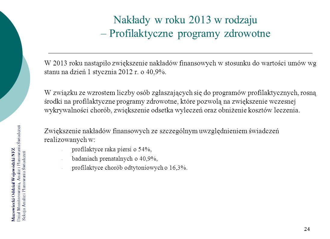 Nakłady w roku 2013 w rodzaju – Profilaktyczne programy zdrowotne