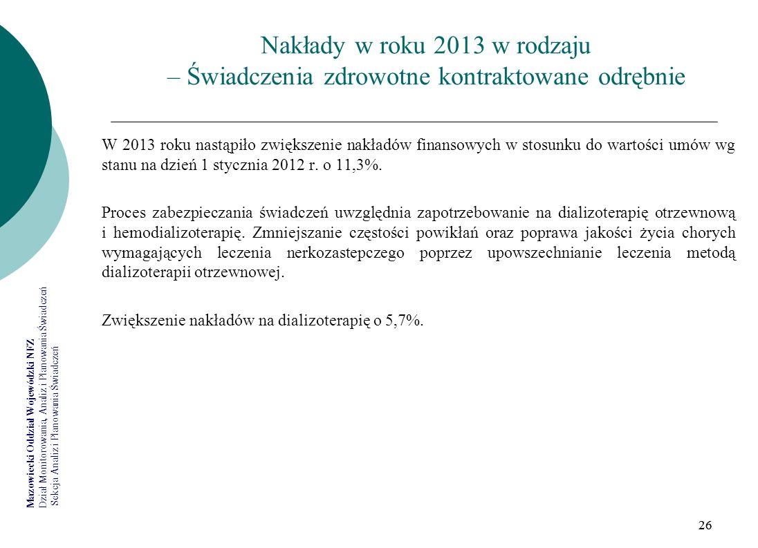 Nakłady w roku 2013 w rodzaju – Świadczenia zdrowotne kontraktowane odrębnie