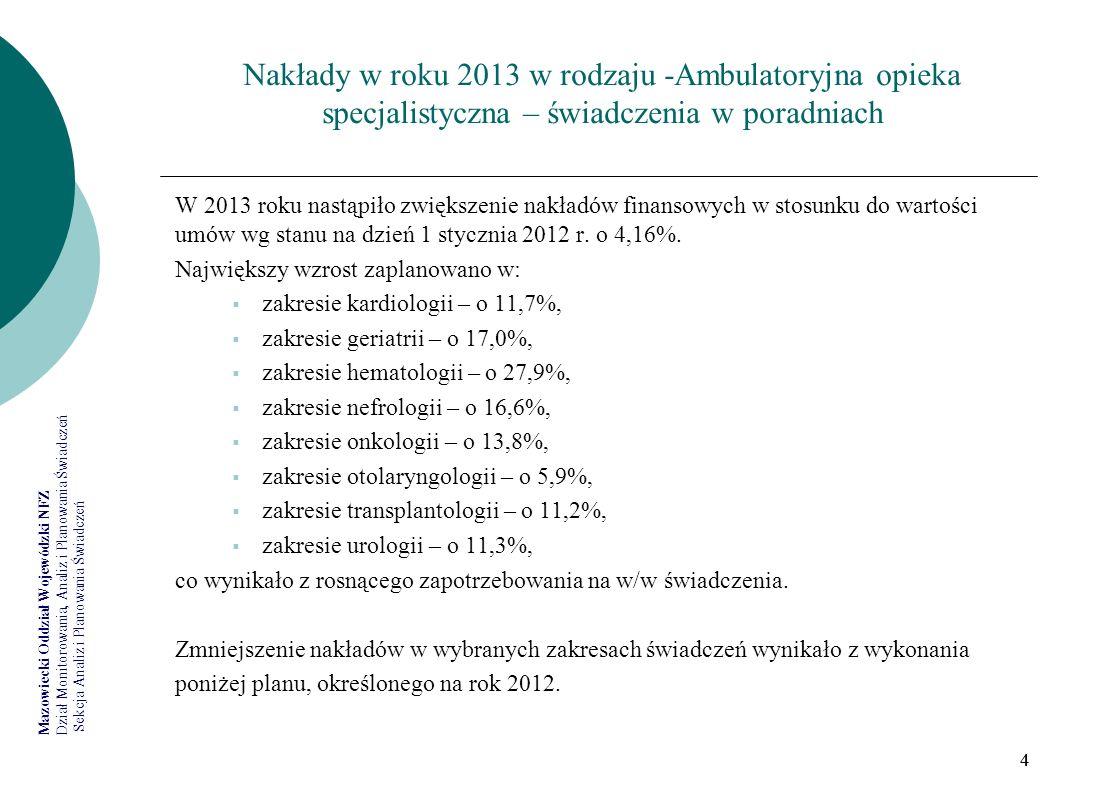 Nakłady w roku 2013 w rodzaju -Ambulatoryjna opieka specjalistyczna – świadczenia w poradniach