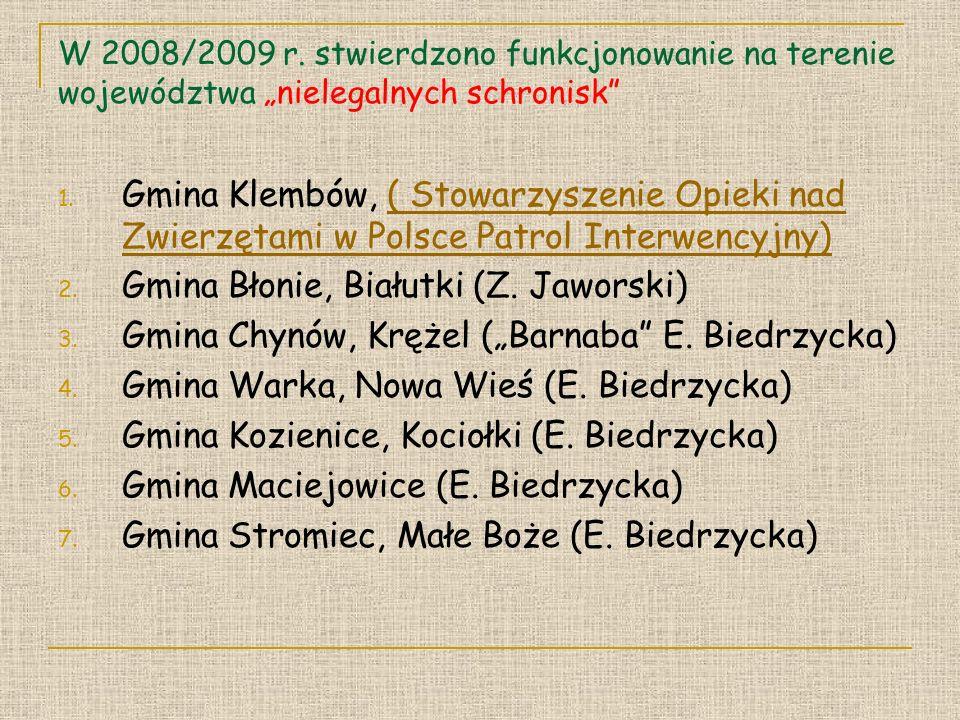 Gmina Błonie, Białutki (Z. Jaworski)