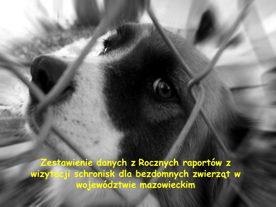Zestawienie danych z Rocznych raportów z wizytacji schronisk dla bezdomnych zwierząt w województwie mazowieckim
