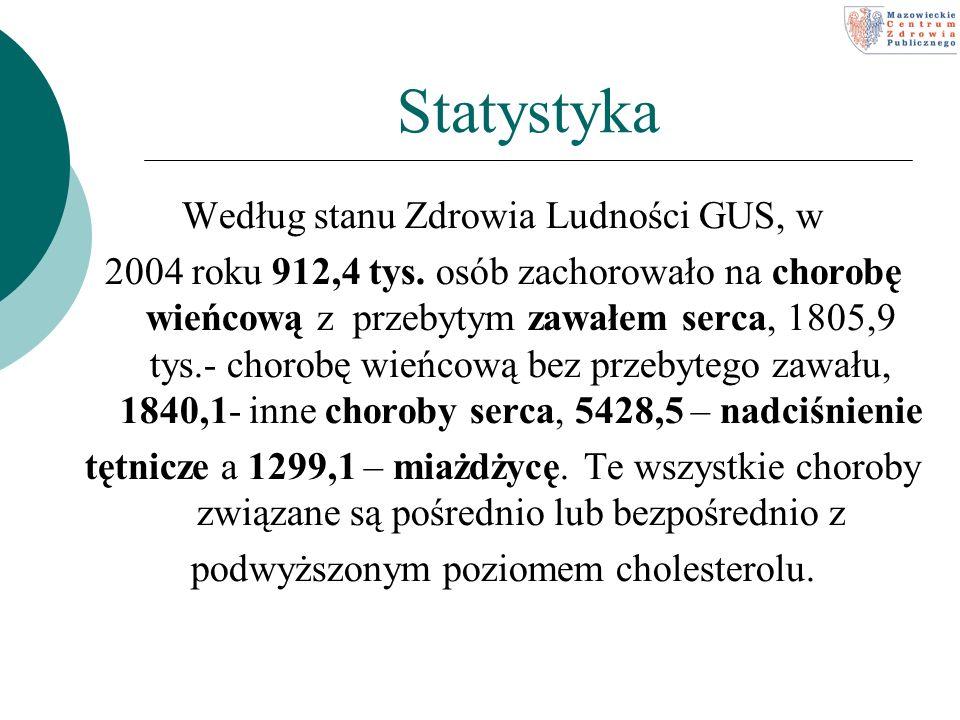 Statystyka Według stanu Zdrowia Ludności GUS, w