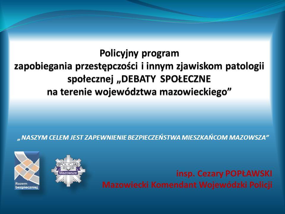 """Policyjny program zapobiegania przestępczości i innym zjawiskom patologii społecznej """"DEBATY SPOŁECZNE na terenie województwa mazowieckiego"""