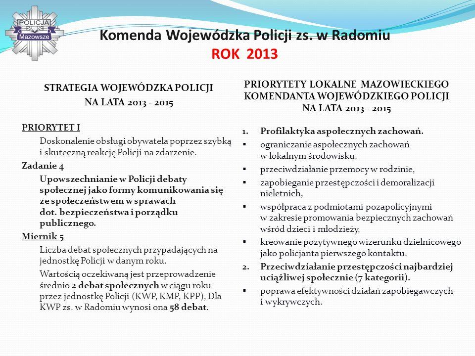 Komenda Wojewódzka Policji zs. w Radomiu ROK 2013