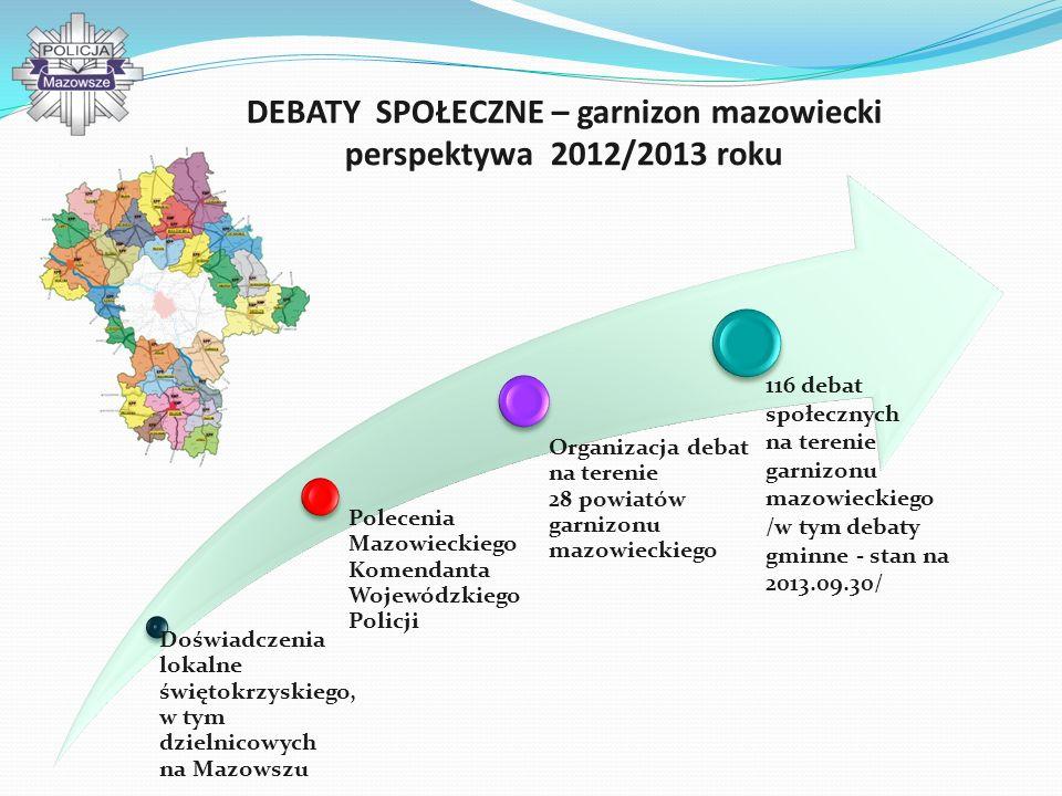 DEBATY SPOŁECZNE – garnizon mazowiecki perspektywa 2012/2013 roku
