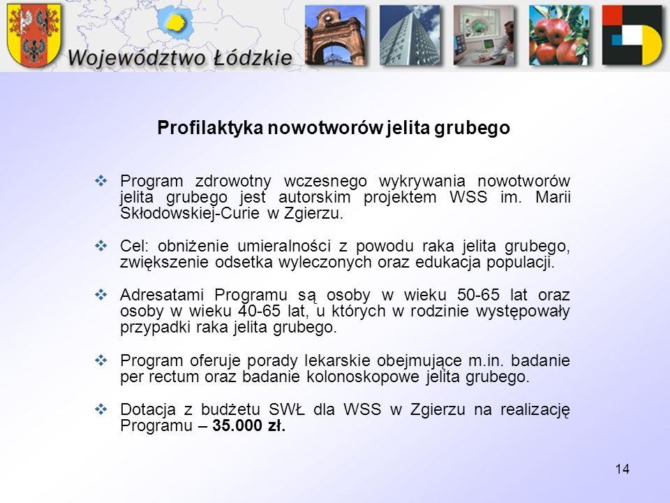 Profilaktyka nowotworów jelita grubego