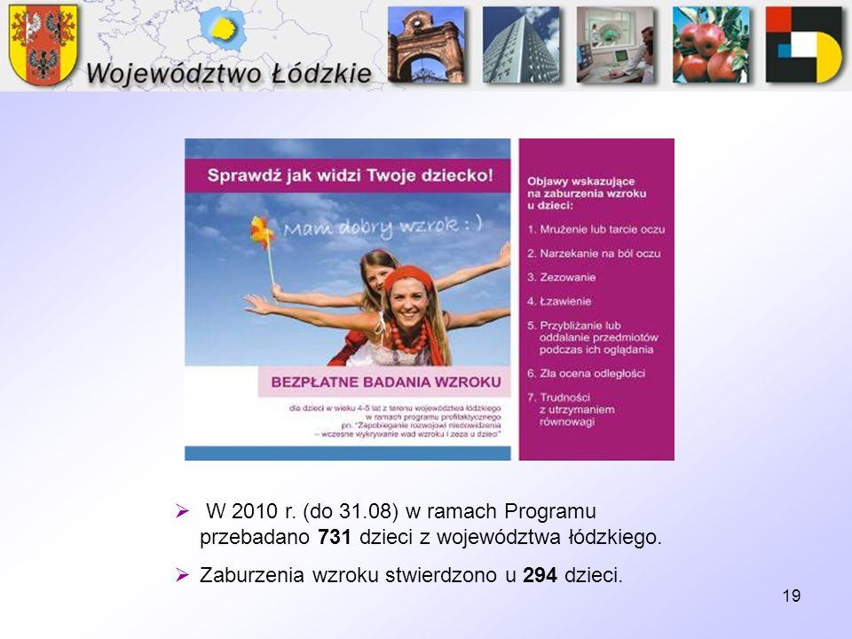W 2010 r. (do 31.08) w ramach Programu przebadano 731 dzieci z województwa łódzkiego.